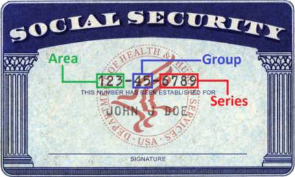 Social Security Number Area, Group and Series